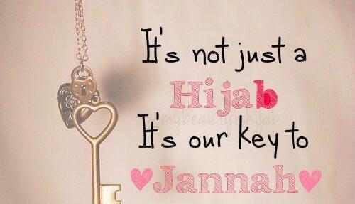 Importance of Hijab in Islam