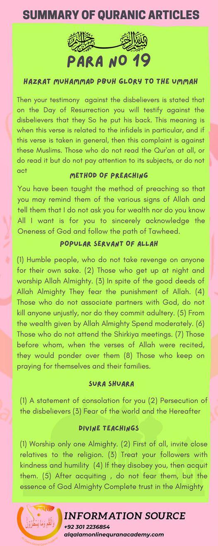 summary of quran